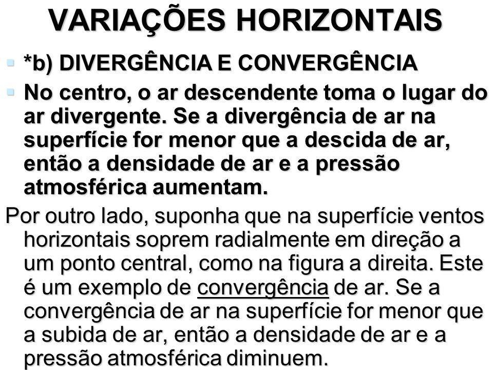 *b) DIVERGÊNCIA E CONVERGÊNCIA *b) DIVERGÊNCIA E CONVERGÊNCIA No centro, o ar descendente toma o lugar do ar divergente. Se a divergência de ar na sup