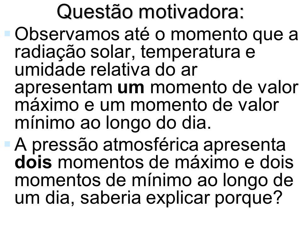 Questão motivadora: Observamos até o momento que a radiação solar, temperatura e umidade relativa do ar apresentam um momento de valor máximo e um mom