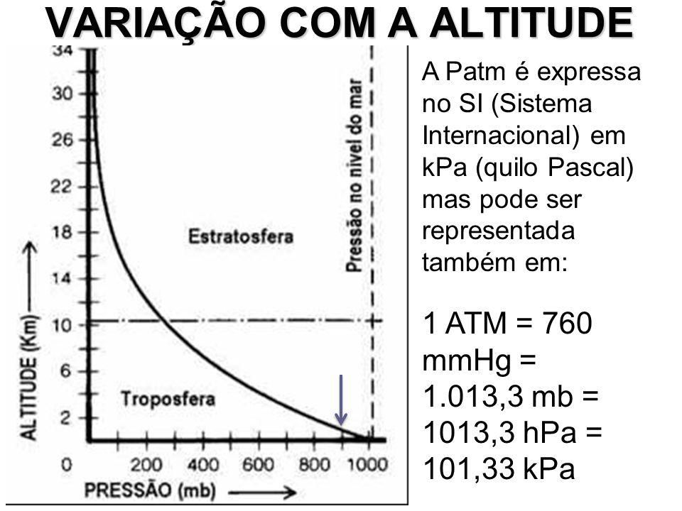Para converter a Pressão Atmosférica (Patm) de mb (milibar) para mmHg (milímetros de mercúrio), considere: Patm = 760 mmHg Patm = 1013, 3 mb 760/1013,3 = 0,75 Ou seja de mmHg para mb/hPa basta dividir por 0,75 e vice-versa.