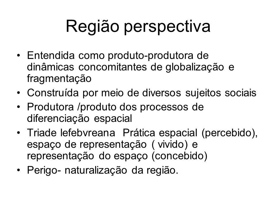 Região perspectiva Entendida como produto-produtora de dinâmicas concomitantes de globalização e fragmentação Construída por meio de diversos sujeitos