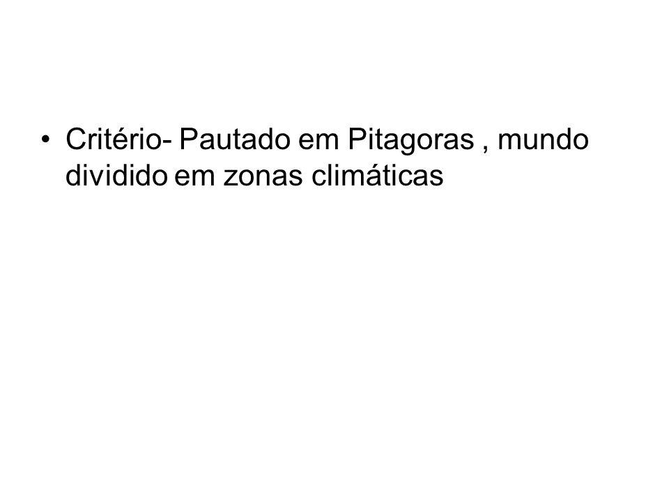 Critério- Pautado em Pitagoras, mundo dividido em zonas climáticas