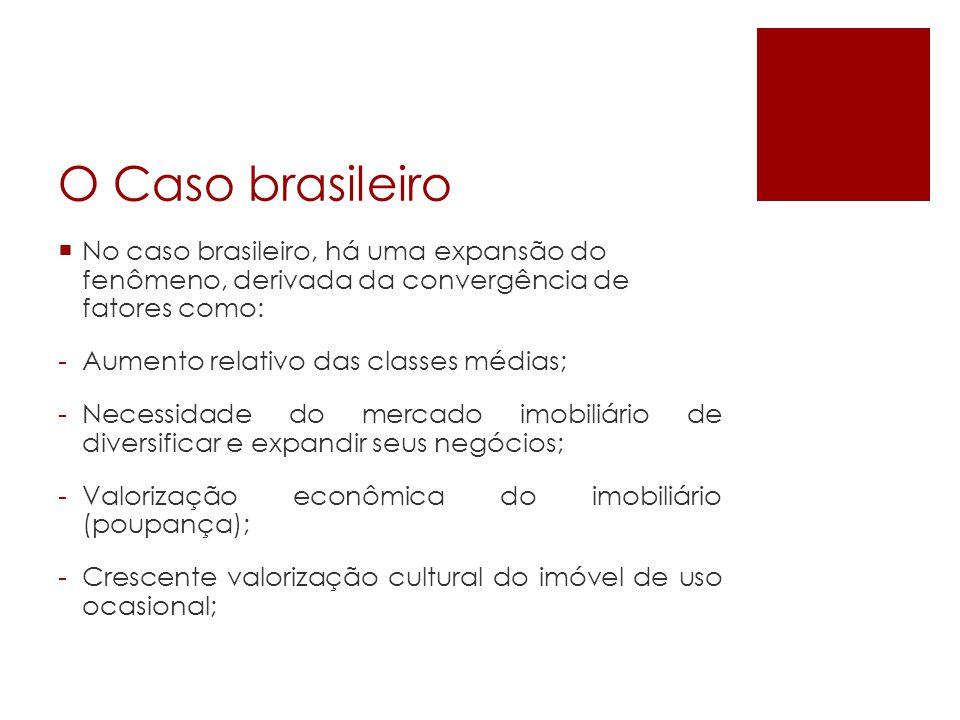 O Caso brasileiro No caso brasileiro, há uma expansão do fenômeno, derivada da convergência de fatores como: -Aumento relativo das classes médias; -Necessidade do mercado imobiliário de diversificar e expandir seus negócios; -Valorização econômica do imobiliário (poupança); -Crescente valorização cultural do imóvel de uso ocasional;