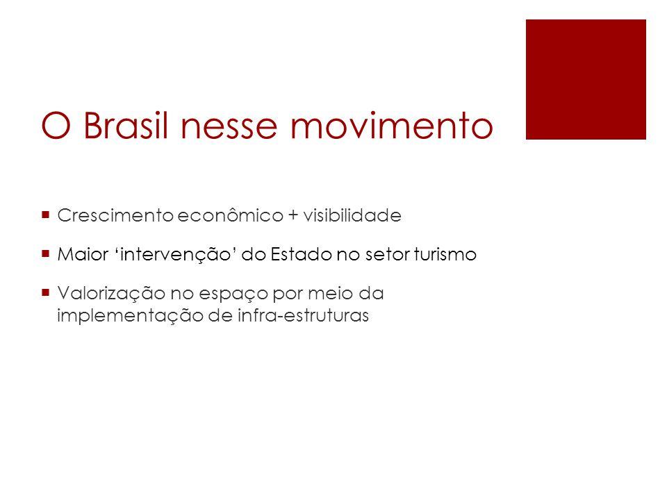 O Brasil nesse movimento Crescimento econômico + visibilidade Maior intervenção do Estado no setor turismo Valorização no espaço por meio da implementação de infra-estruturas