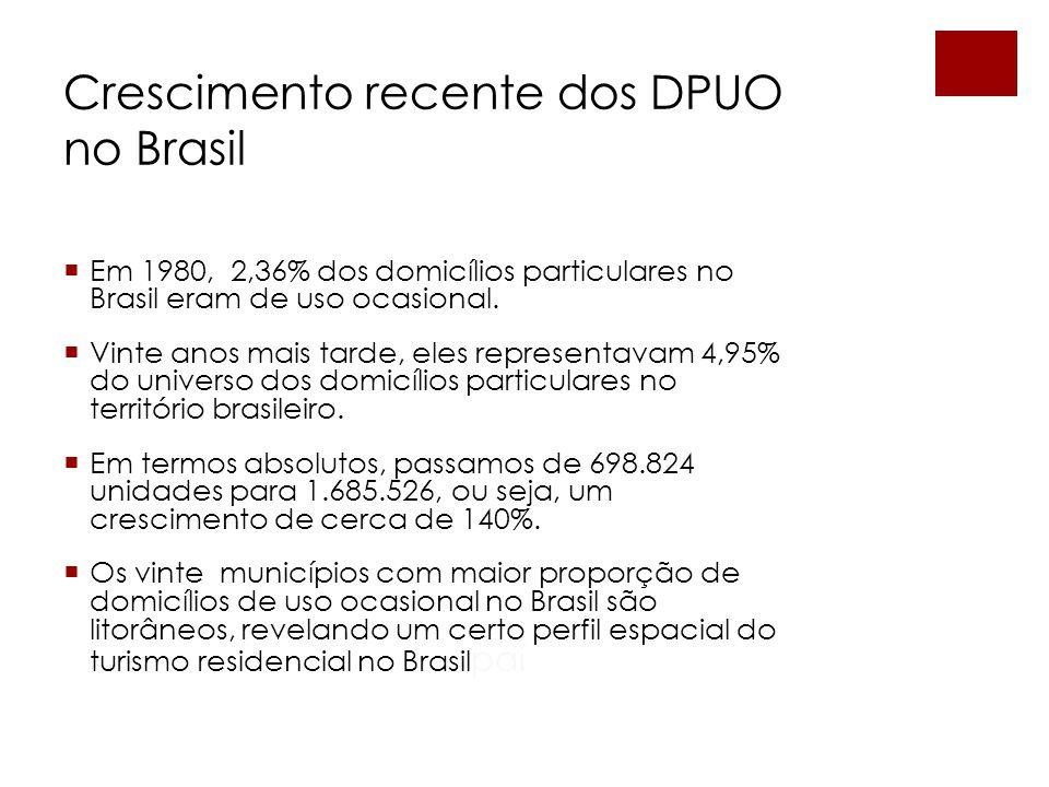 Crescimento recente dos DPUO no Brasil Em 1980, 2,36% dos domicílios particulares no Brasil eram de uso ocasional. Vinte anos mais tarde, eles represe