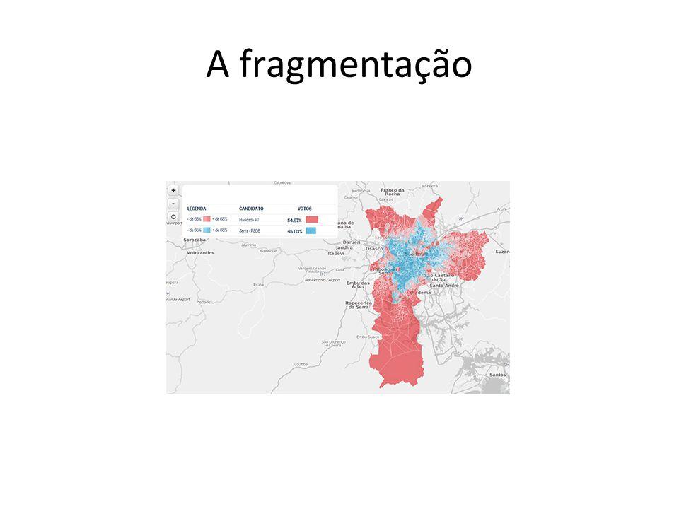 A fragmentação