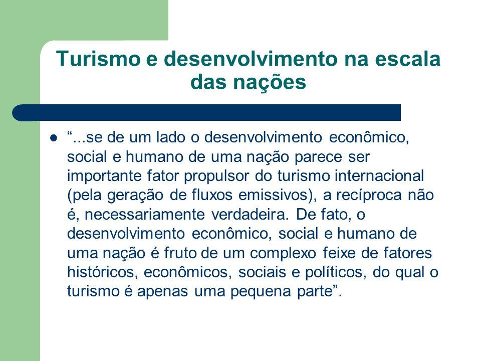 Turismo e desenvolvimento na escala das nações...se de um lado o desenvolvimento econômico, social e humano de uma nação parece ser importante fator p
