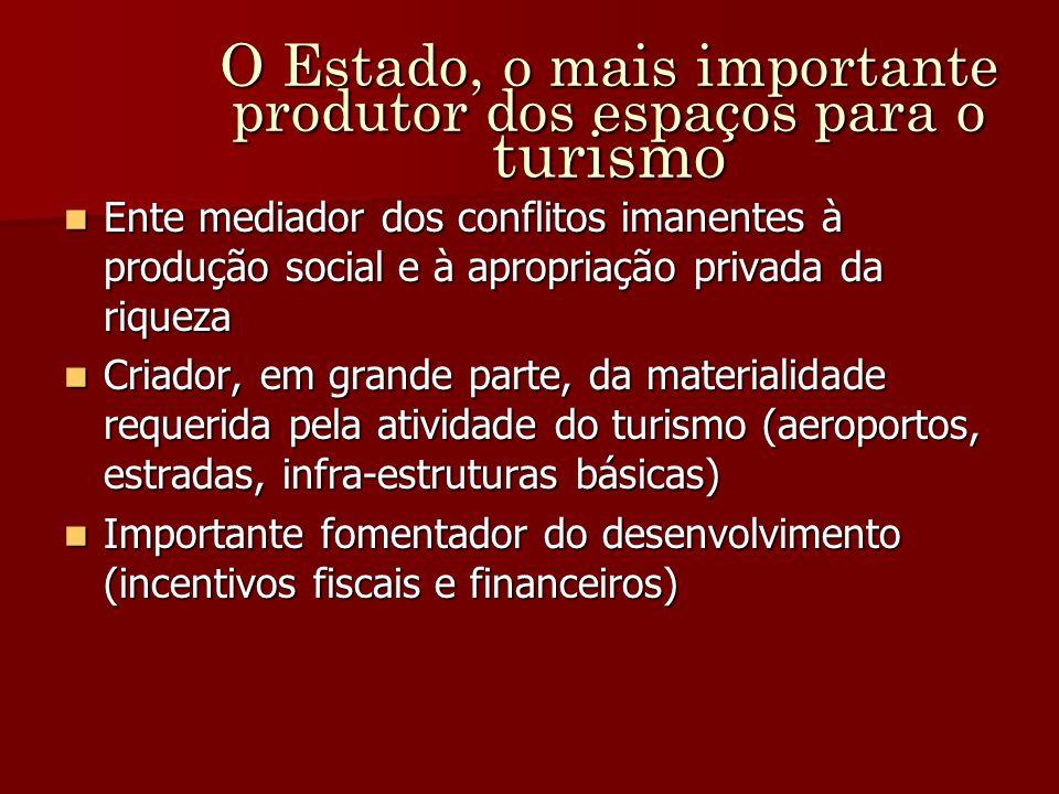 O Estado, o mais importante produtor dos espaços para o turismo Ente mediador dos conflitos imanentes à produção social e à apropriação privada da riq