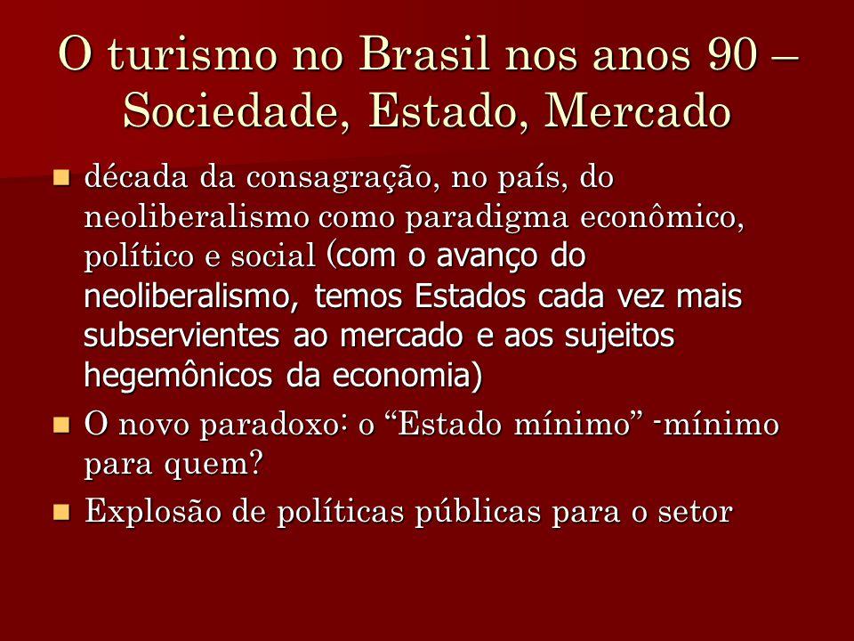O turismo no Brasil nos anos 90 – Sociedade, Estado, Mercado década da consagração, no país, do neoliberalismo como paradigma econômico, político e so