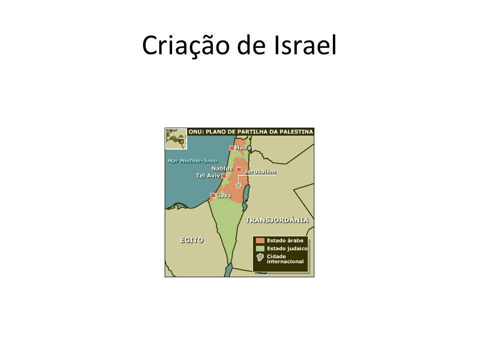 Criação de Israel
