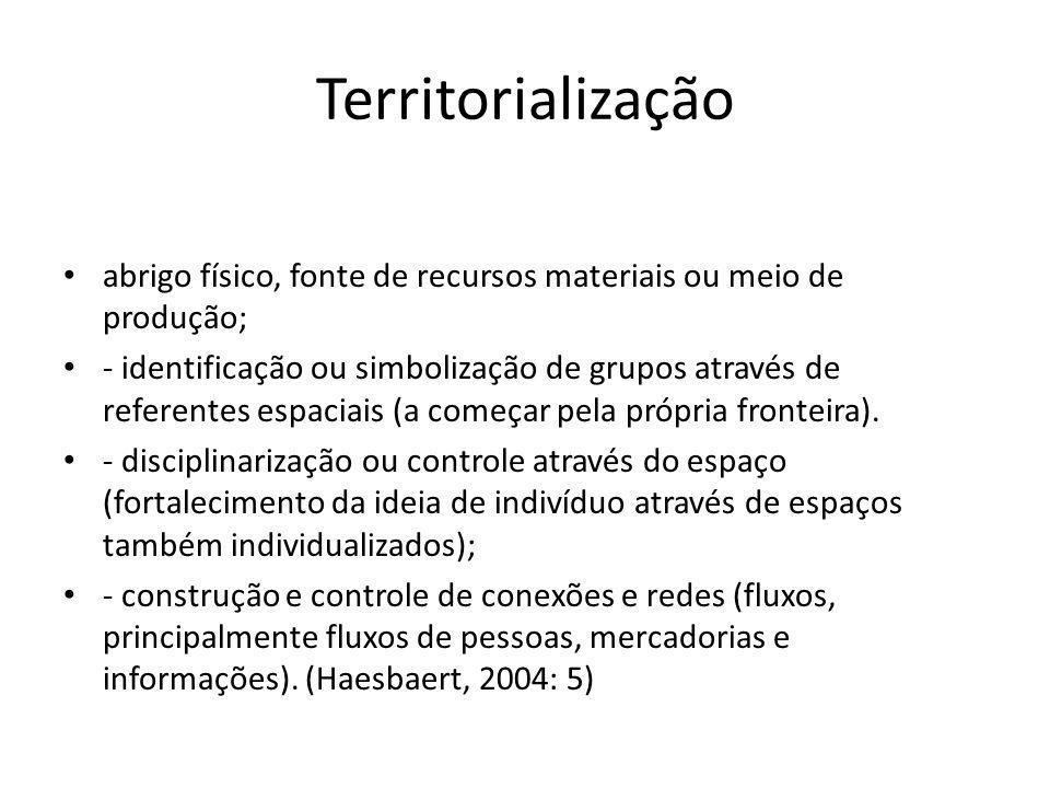 Territorialização abrigo físico, fonte de recursos materiais ou meio de produção; - identificação ou simbolização de grupos através de referentes espa