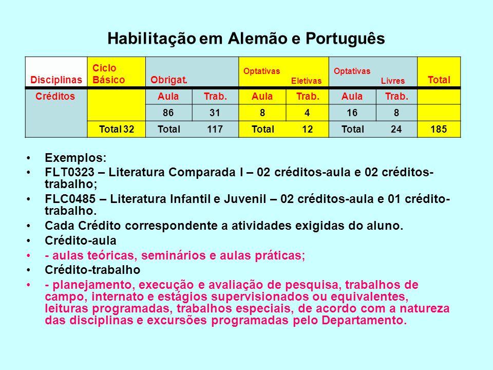 Habilitação em Alemão e Português Disciplinas Ciclo BásicoObrigat. Optativas Eletivas Optativas Livres Total Créditos AulaTrab.AulaTrab.AulaTrab. 8631