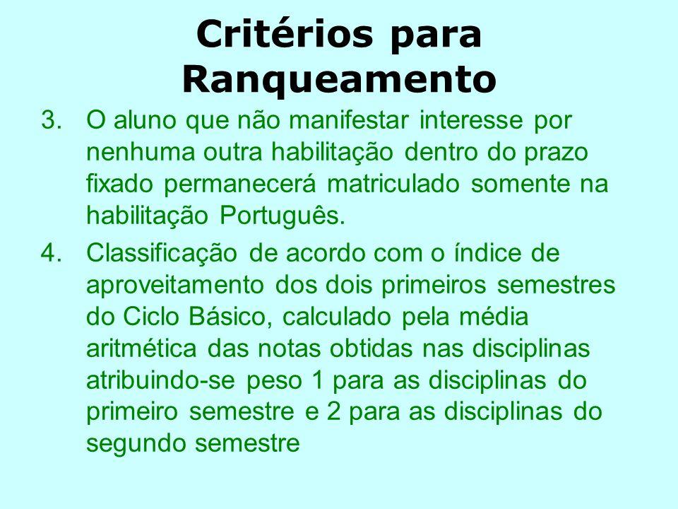 Critérios para Ranqueamento 3.O aluno que não manifestar interesse por nenhuma outra habilitação dentro do prazo fixado permanecerá matriculado somente na habilitação Português.