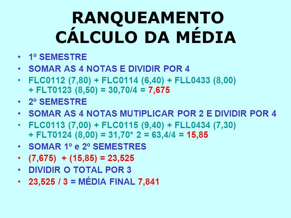 RANQUEAMENTO CÁLCULO DA MÉDIA 1º SEMESTRE SOMAR AS 4 NOTAS E DIVIDIR POR 4 FLC0112 (7,80) + FLC0114 (6,40) + FLL0433 (8,00) + FLT0123 (8,50) = 30,70/4 = 7,675 2º SEMESTRE SOMAR AS 4 NOTAS MUTIPLICAR POR 2 E DIVIDIR POR 4 FLC0113 (7,00) + FLC0115 (9,40) + FLL0434 (7,30) + FLT0124 (8,00) = 31,70* 2 = 63,4/4 = 15,85 SOMAR 1º e 2º SEMESTRES (7,675) + (15,85) = 23,525 DIVIDIR O TOTAL POR 3 23,525 / 3 = MÉDIA FINAL 7,841