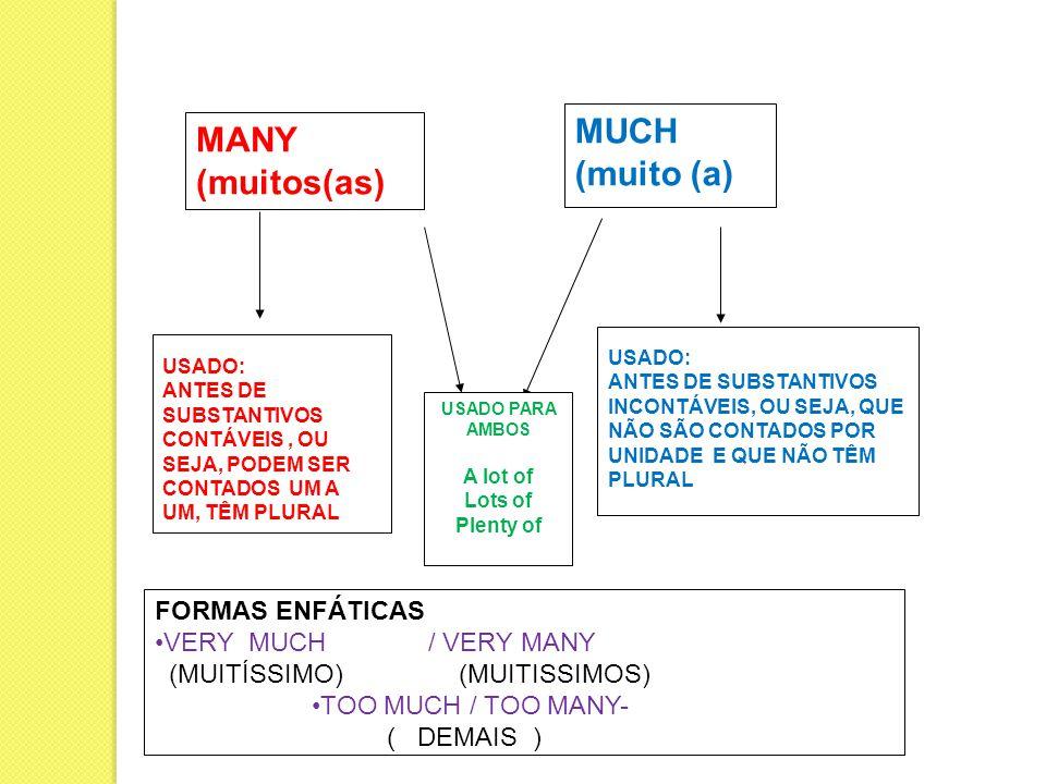 FEW (poucos (as) LITTLE ( pouco (a) USADO: ANTES DE SUBSTANTIVOS CONTÁVEIS USADO: ANTES DE SUBSTANTIVOS INCONTÁVEIS A FEW: ALGUNS (AS) A LITTLE: ALGUM (A) FORMAS ENFÁTICAS: VERY FEW / VERY LITTLE ( MUITO POUCOS/ MUITO POUCO )