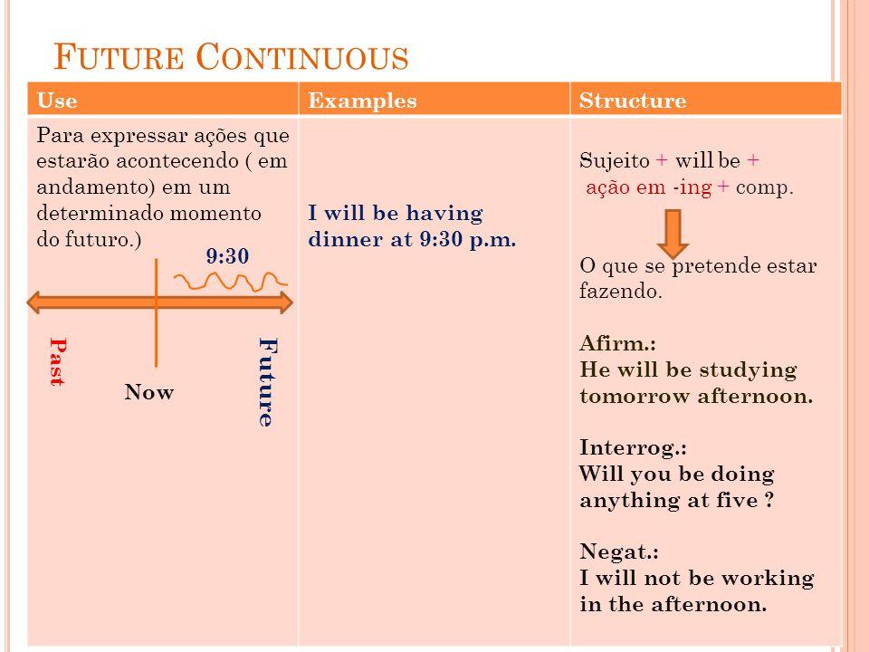 F UTURE C ONTINUOUS UseExamplesStructure Para expressar ações que estarão acontecendo ( em andamento) em um determinado momento do futuro.) I will be