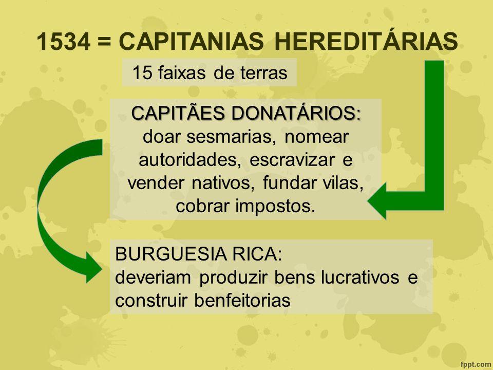 1534 = CAPITANIAS HEREDITÁRIAS 15 faixas de terras CAPITÃES DONATÁRIOS: doar sesmarias, nomear autoridades, escravizar e vender nativos, fundar vilas, cobrar impostos.