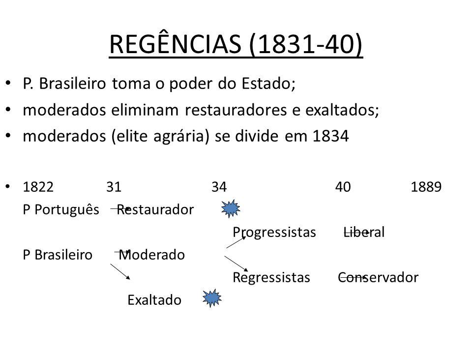 REGÊNCIAS (1831-40) P. Brasileiro toma o poder do Estado; moderados eliminam restauradores e exaltados; moderados (elite agrária) se divide em 1834 18