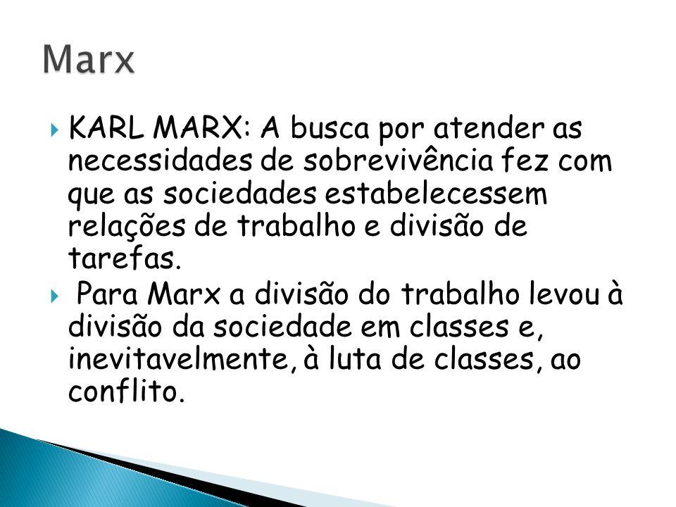KARL MARX: A busca por atender as necessidades de sobrevivência fez com que as sociedades estabelecessem relações de trabalho e divisão de tarefas.