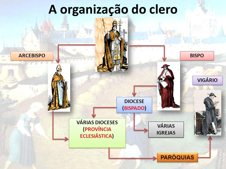 CLERO REGULAR Vive em isolamento em relação aos fiéis. Monges – em Mosteiros. Faziam voto de pobreza, caridade e obediência CLERO SECULAR Vive em cont