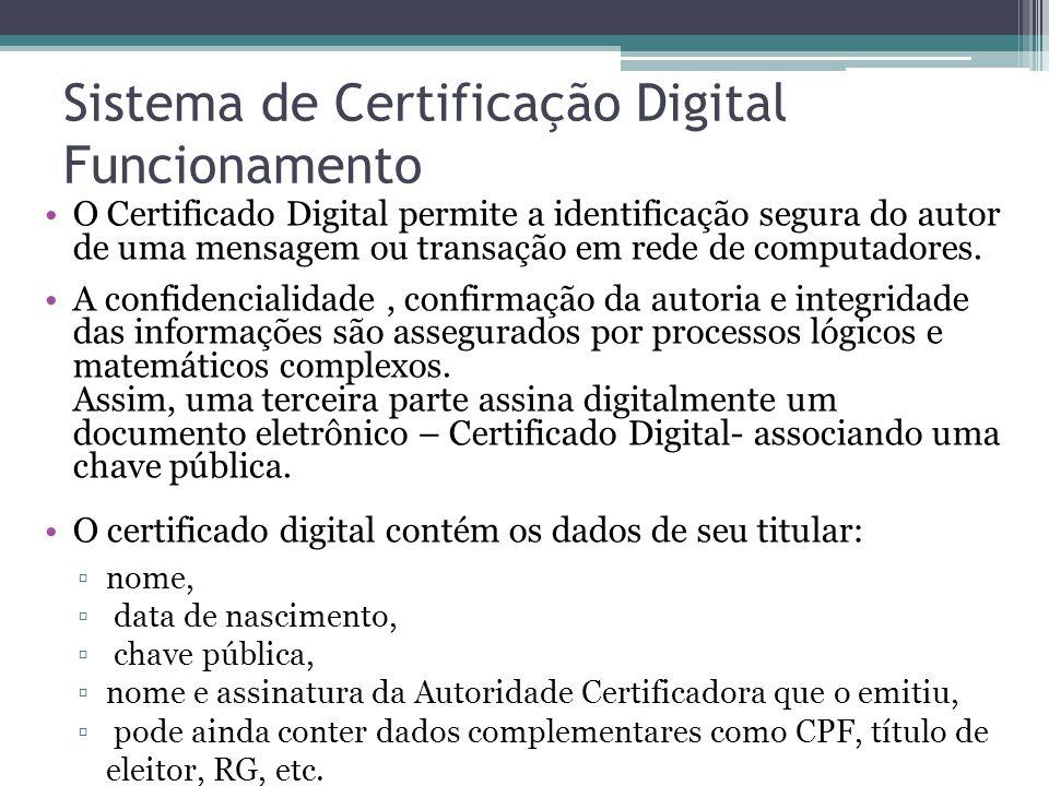 Sistema de Certificação Digital Funcionamento O Certificado Digital permite a identificação segura do autor de uma mensagem ou transação em rede de computadores.