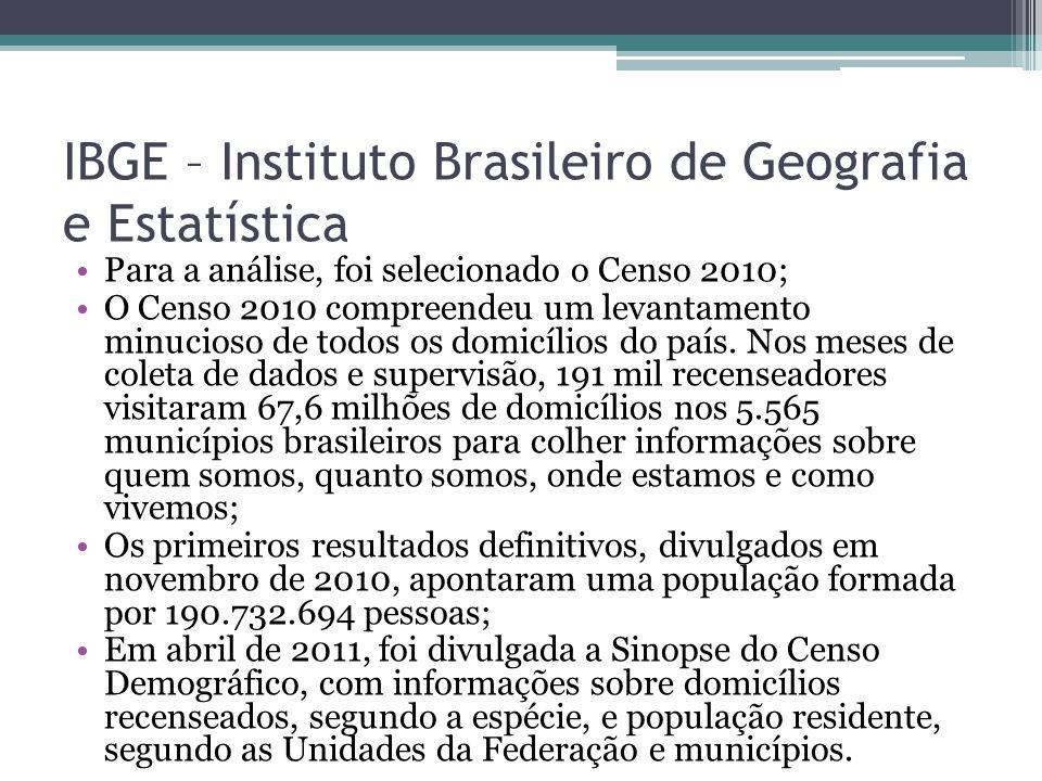 IBGE – Instituto Brasileiro de Geografia e Estatística Para a análise, foi selecionado o Censo 2010; O Censo 2010 compreendeu um levantamento minucioso de todos os domicílios do país.