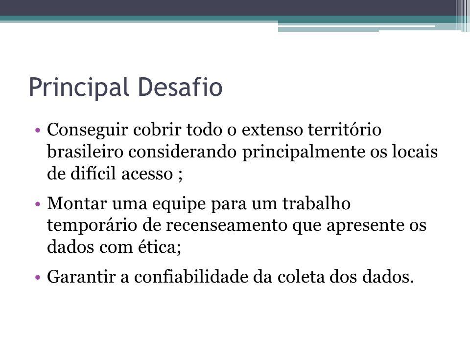 Principal Desafio Conseguir cobrir todo o extenso território brasileiro considerando principalmente os locais de difícil acesso ; Montar uma equipe para um trabalho temporário de recenseamento que apresente os dados com ética; Garantir a confiabilidade da coleta dos dados.