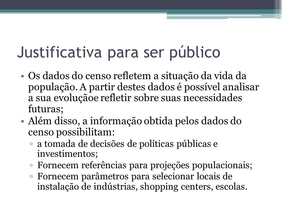 Justificativa para ser público Os dados do censo refletem a situação da vida da população.