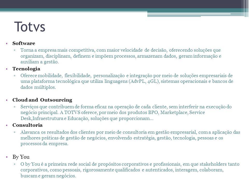 Totvs Software Torna a empresa mais competitiva, com maior velocidade de decisão, oferecendo soluções que organizam, disciplinam, definem e impõem processos, armazenam dados, geram informação e auxiliam a gestão.