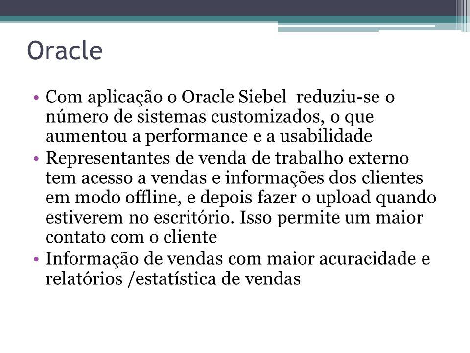 Com aplicação o Oracle Siebel reduziu-se o número de sistemas customizados, o que aumentou a performance e a usabilidade Representantes de venda de trabalho externo tem acesso a vendas e informações dos clientes em modo offline, e depois fazer o upload quando estiverem no escritório.