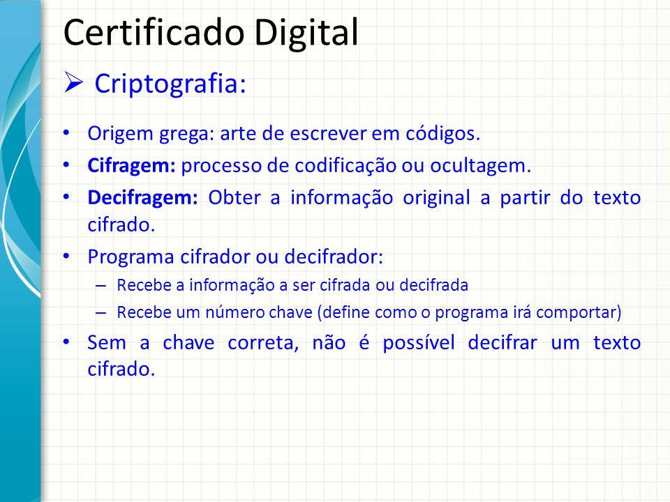 Certificado Digital Criptografia: Origem grega: arte de escrever em códigos. Cifragem: processo de codificação ou ocultagem. Decifragem: Obter a infor
