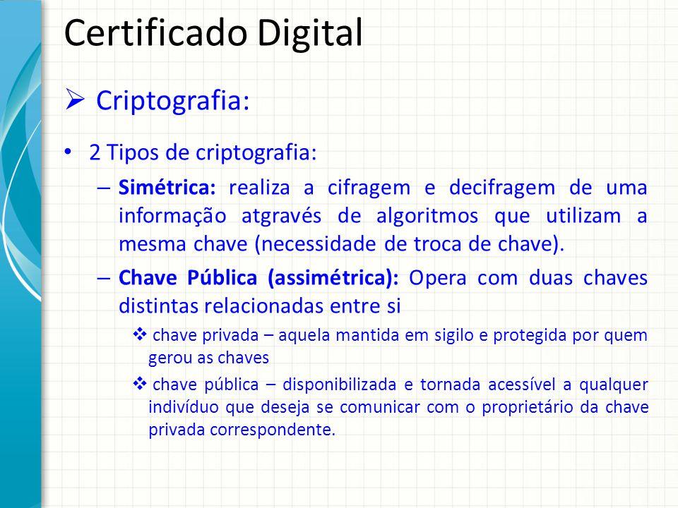 Certificado Digital Criptografia: 2 Tipos de criptografia: – Simétrica: realiza a cifragem e decifragem de uma informação atgravés de algoritmos que u