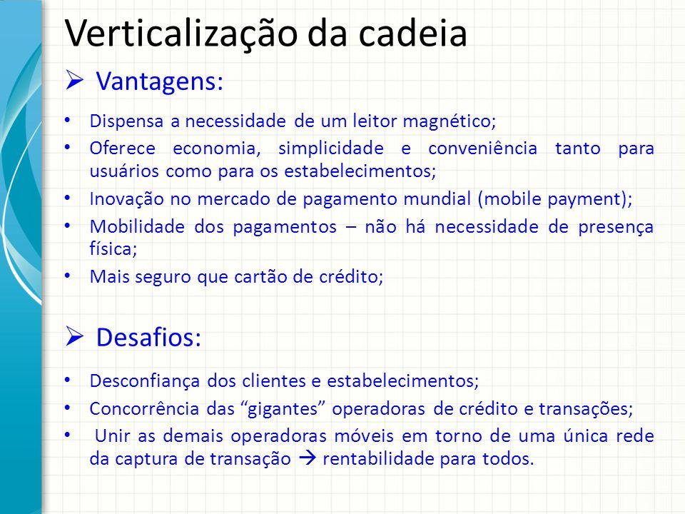 Verticalização da cadeia Vantagens: Dispensa a necessidade de um leitor magnético; Oferece economia, simplicidade e conveniência tanto para usuários c