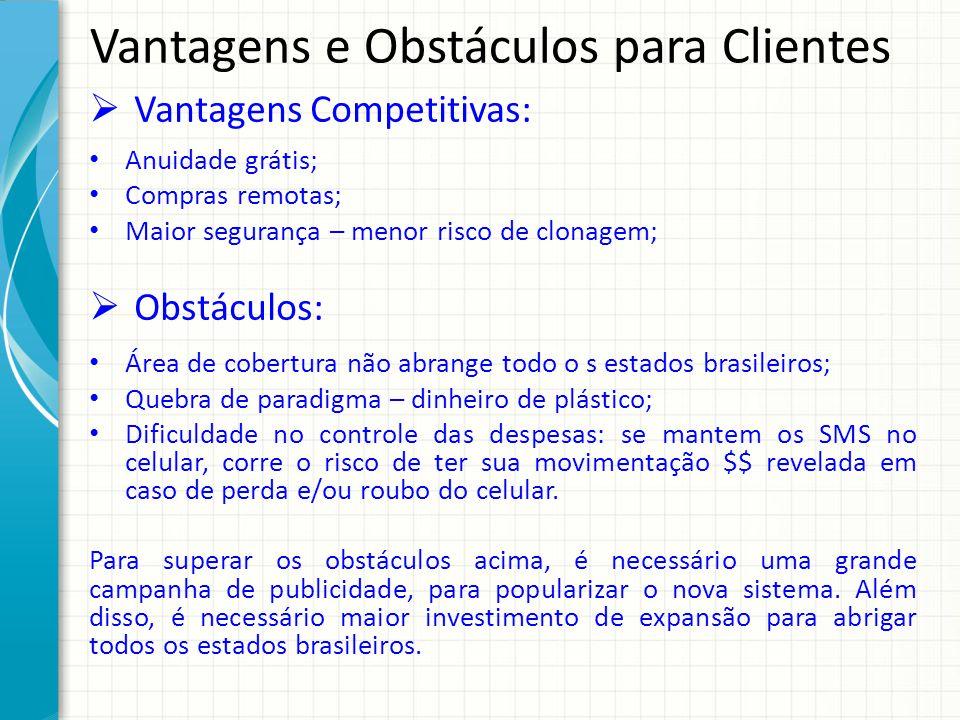 Vantagens e Obstáculos para Clientes Vantagens Competitivas: Anuidade grátis; Compras remotas; Maior segurança – menor risco de clonagem; Obstáculos: