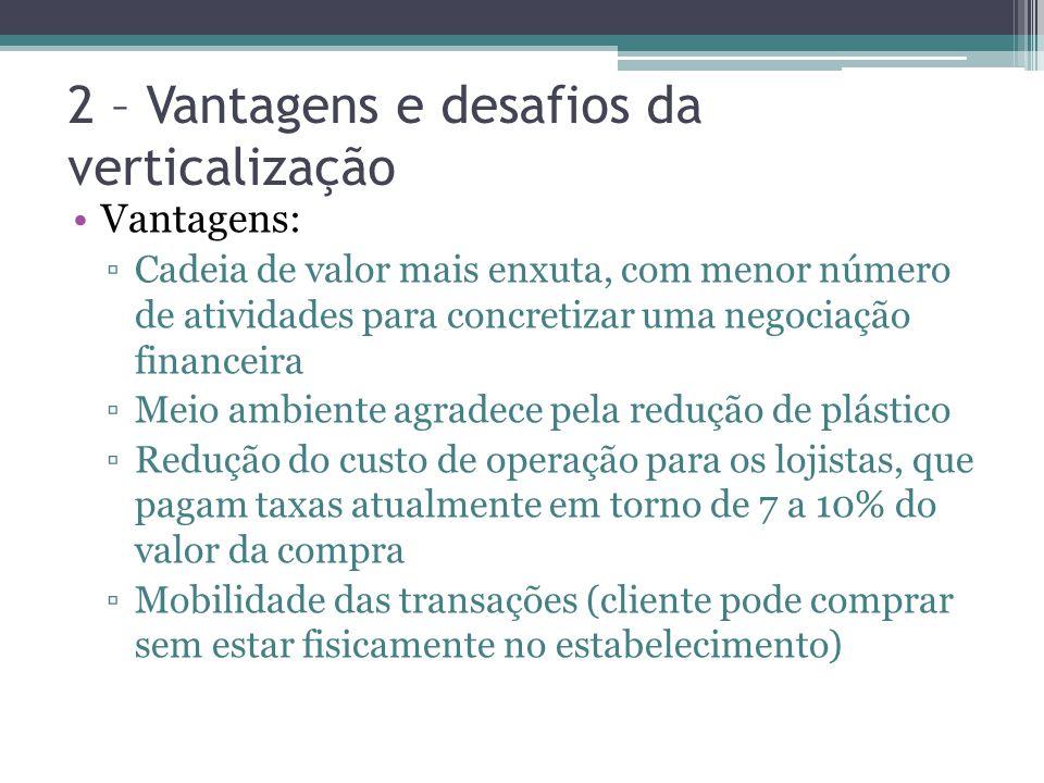 2 – Vantagens e desafios da verticalização Vantagens: Cadeia de valor mais enxuta, com menor número de atividades para concretizar uma negociação fina