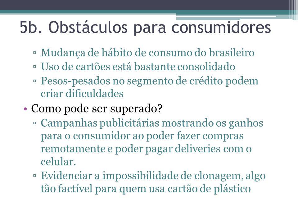 Mudança de hábito de consumo do brasileiro Uso de cartões está bastante consolidado Pesos-pesados no segmento de crédito podem criar dificuldades Como pode ser superado.