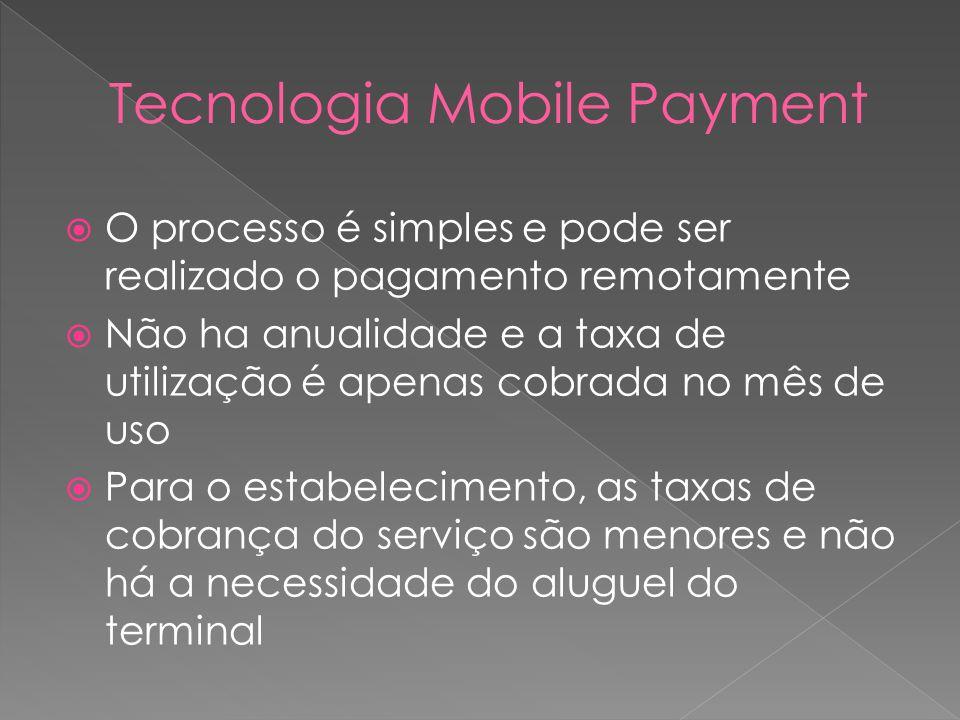 O processo é simples e pode ser realizado o pagamento remotamente Não ha anualidade e a taxa de utilização é apenas cobrada no mês de uso Para o estabelecimento, as taxas de cobrança do serviço são menores e não há a necessidade do aluguel do terminal