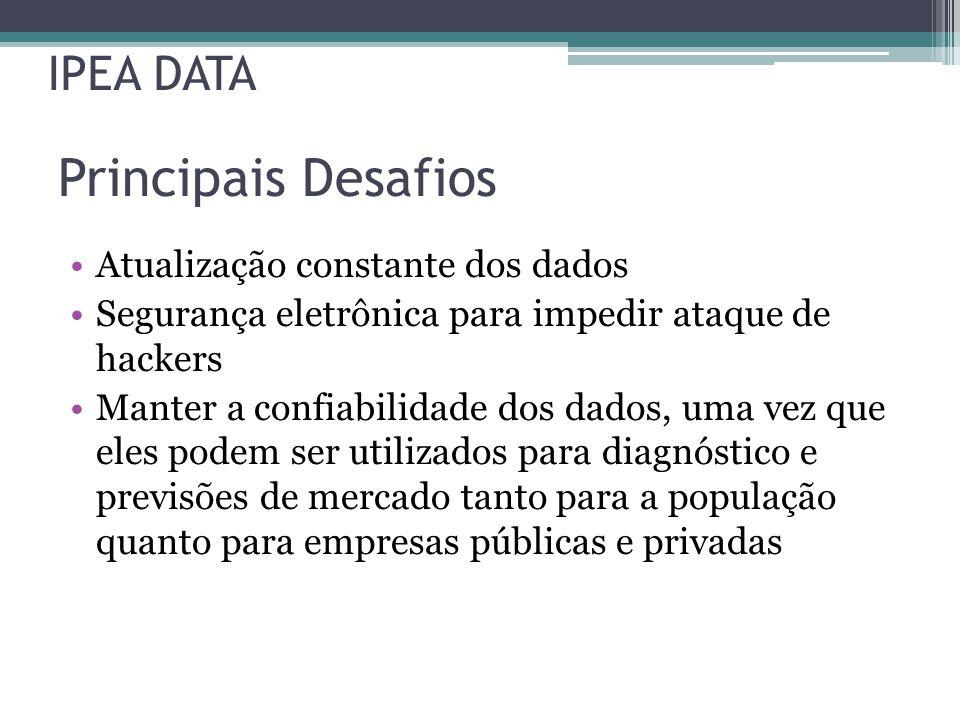 Principais Desafios Atualização constante dos dados Segurança eletrônica para impedir ataque de hackers Manter a confiabilidade dos dados, uma vez que eles podem ser utilizados para diagnóstico e previsões de mercado tanto para a população quanto para empresas públicas e privadas IPEA DATA