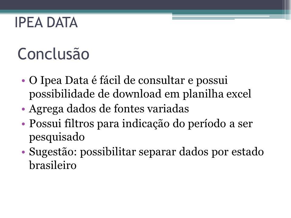 Conclusão O Ipea Data é fácil de consultar e possui possibilidade de download em planilha excel Agrega dados de fontes variadas Possui filtros para indicação do período a ser pesquisado Sugestão: possibilitar separar dados por estado brasileiro IPEA DATA
