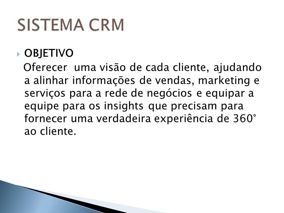 OBJETIVO Oferecer uma visão de cada cliente, ajudando a alinhar informações de vendas, marketing e serviços para a rede de negócios e equipar a equipe