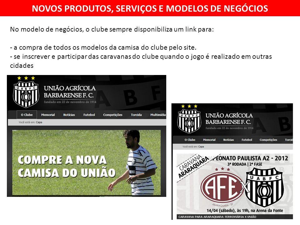 NOVOS PRODUTOS, SERVIÇOS E MODELOS DE NEGÓCIOS No modelo de negócios, o clube sempre disponibiliza um link para: - a compra de todos os modelos da camisa do clube pelo site.