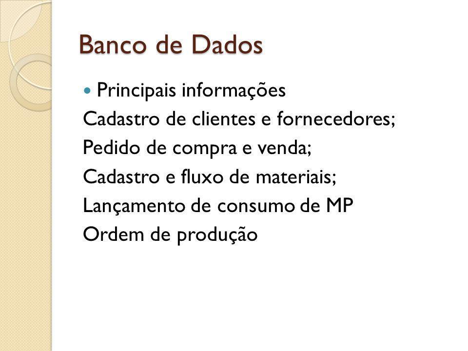 Banco de Dados Principais informações Cadastro de clientes e fornecedores; Pedido de compra e venda; Cadastro e fluxo de materiais; Lançamento de cons