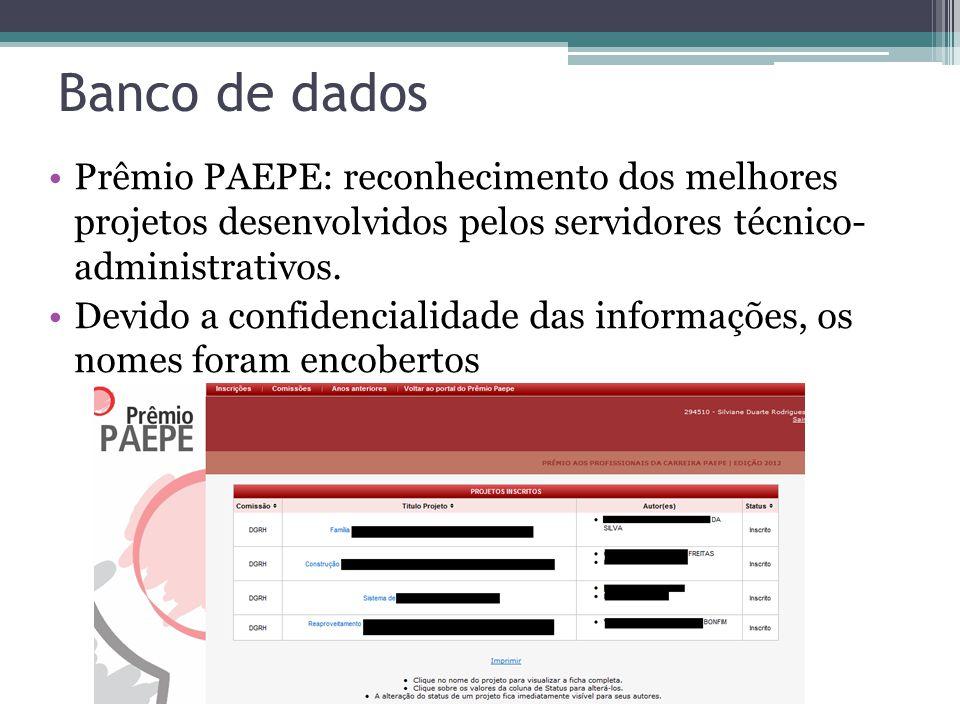 Banco de dados Prêmio PAEPE: reconhecimento dos melhores projetos desenvolvidos pelos servidores técnico- administrativos. Devido a confidencialidade