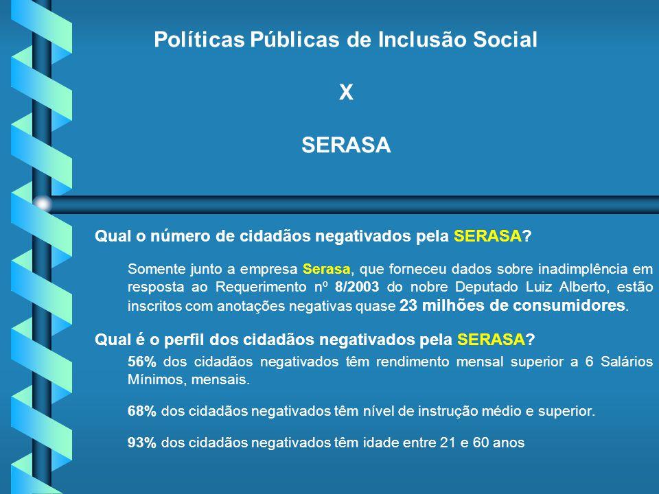 Políticas Públicas de Inclusão Social X SERASA Qual o número de cidadãos negativados pela SERASA? Somente junto a empresa Serasa, que forneceu dados s