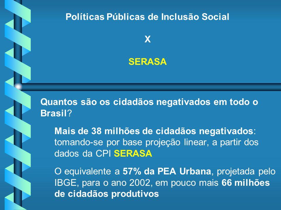 Políticas Públicas de Inclusão Social X SERASA Quantos são os cidadãos negativados em todo o Brasil? Mais de 38 milhões de cidadãos negativados: toman
