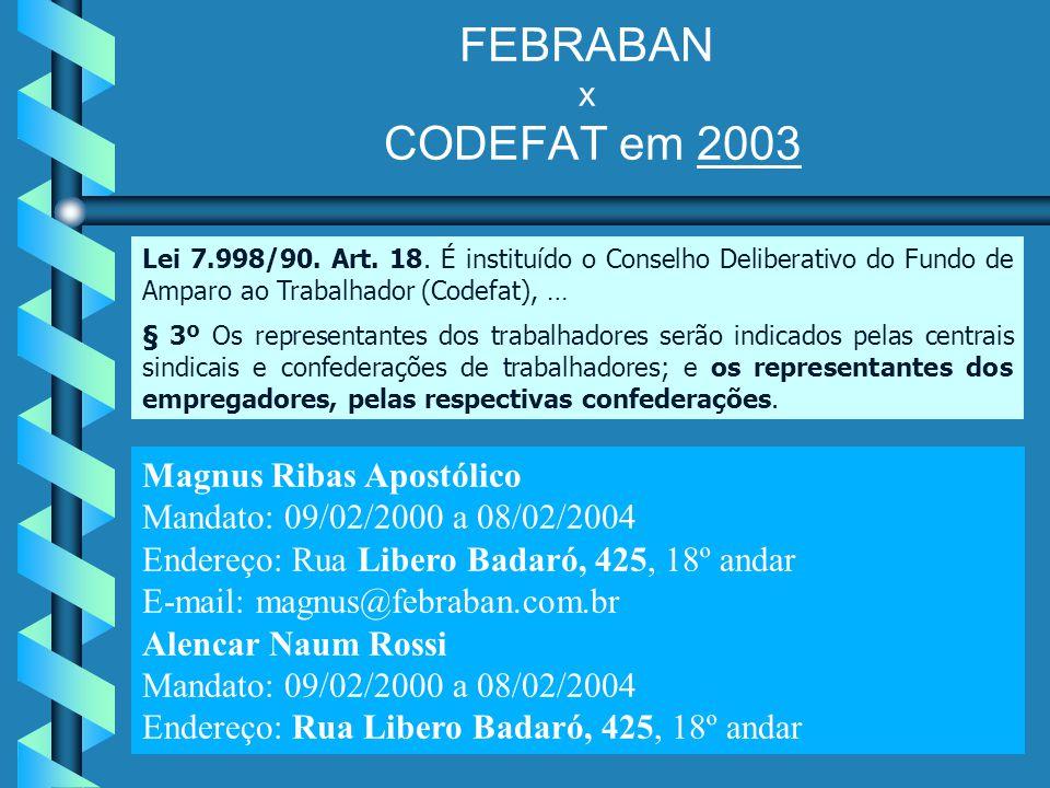FEBRABAN x CODEFAT em 2003 Magnus Ribas Apostólico Mandato: 09/02/2000 a 08/02/2004 Endereço: Rua Libero Badaró, 425, 18º andar E-mail: magnus@febraba