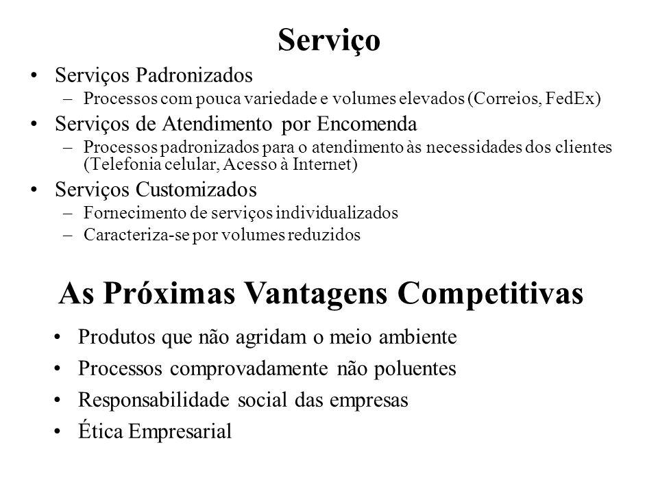 Serviço Serviços Padronizados –Processos com pouca variedade e volumes elevados (Correios, FedEx) Serviços de Atendimento por Encomenda –Processos pad