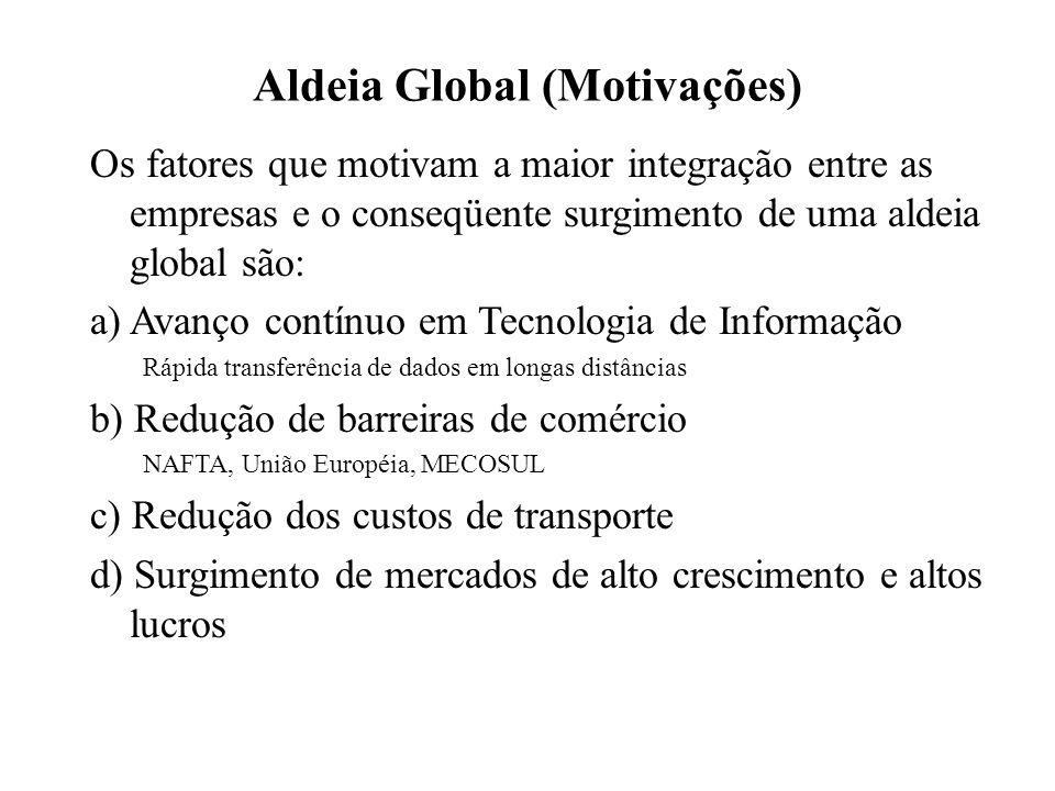 Aldeia Global (Motivações) Os fatores que motivam a maior integração entre as empresas e o conseqüente surgimento de uma aldeia global são: a) Avanço