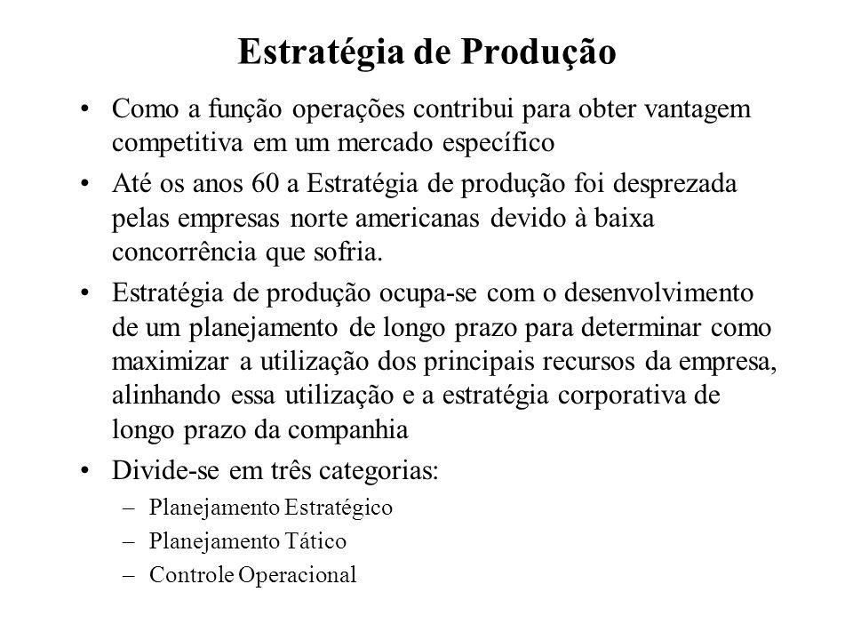 Estratégia de Produção Como a função operações contribui para obter vantagem competitiva em um mercado específico Até os anos 60 a Estratégia de produ