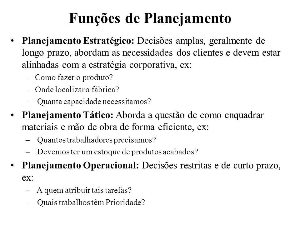 Elementos de Análise / Níveis Organizacionais MISSÃO OBJETIVOS ESTRATÉGICOS ESTRATÉGIA EMPRESARIAL ESTRATÉGIA DE UN.
