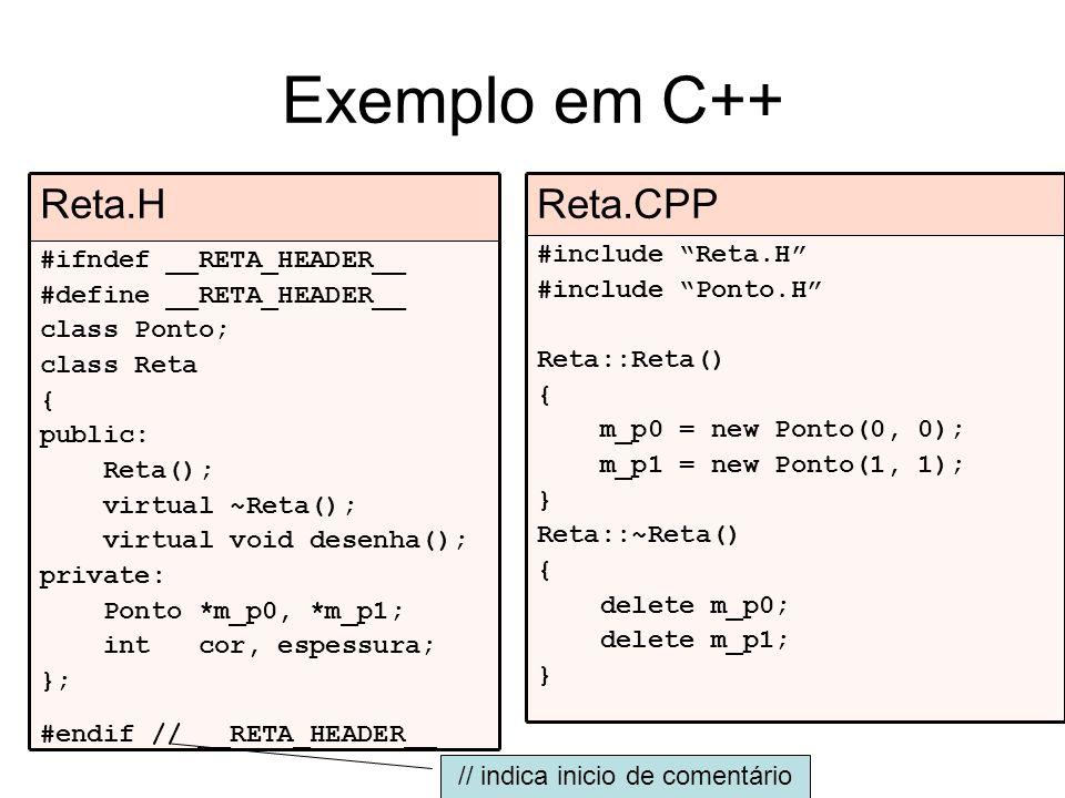 Exemplo em C++ #ifndef __RETA_HEADER__ #define __RETA_HEADER__ class Ponto; class Reta { public: Reta(); virtual ~Reta(); virtual void desenha(); priv